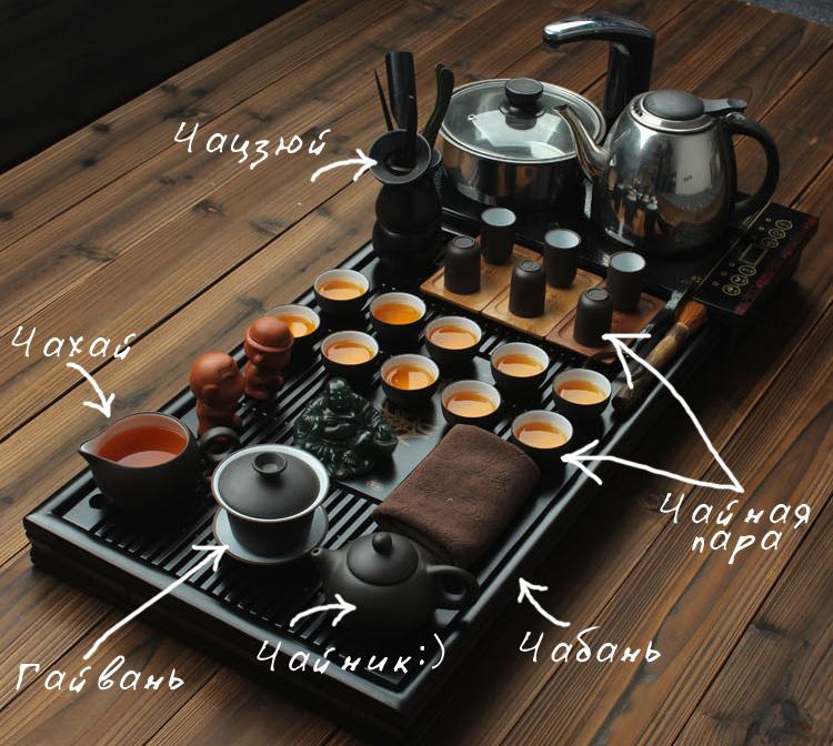 Как проходит традиционная японская чайная церемония